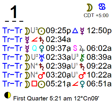 2020-04-01 Moonout Daypage